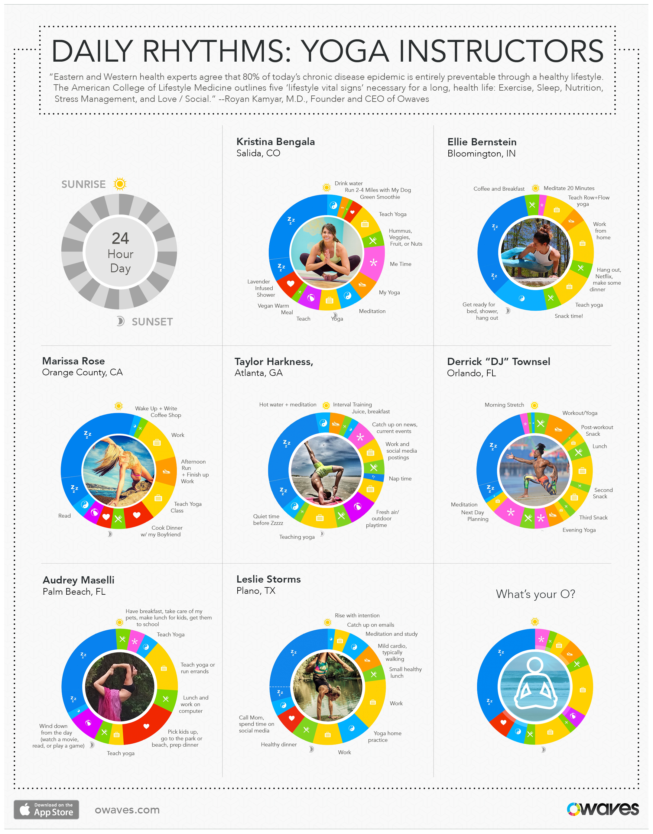 O-Infographics-YogiRoutines-V14h-1 Daily Rhythms: Yoga Instructors Infographic Uncategorized Yoga Instructor