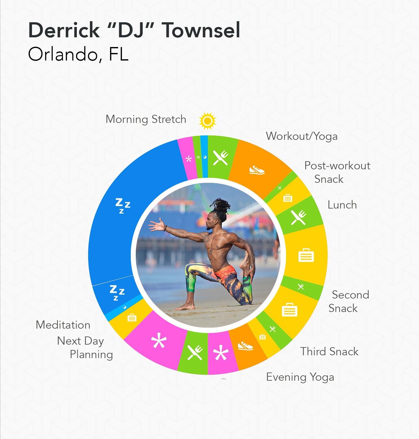 dj-1 Daily Rhythms: Yoga Instructors Infographic Uncategorized Yoga Instructor