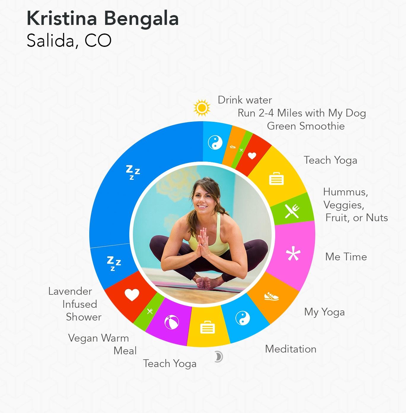 kb-1 Daily Rhythms: Yoga Instructors Infographic Uncategorized Yoga Instructor