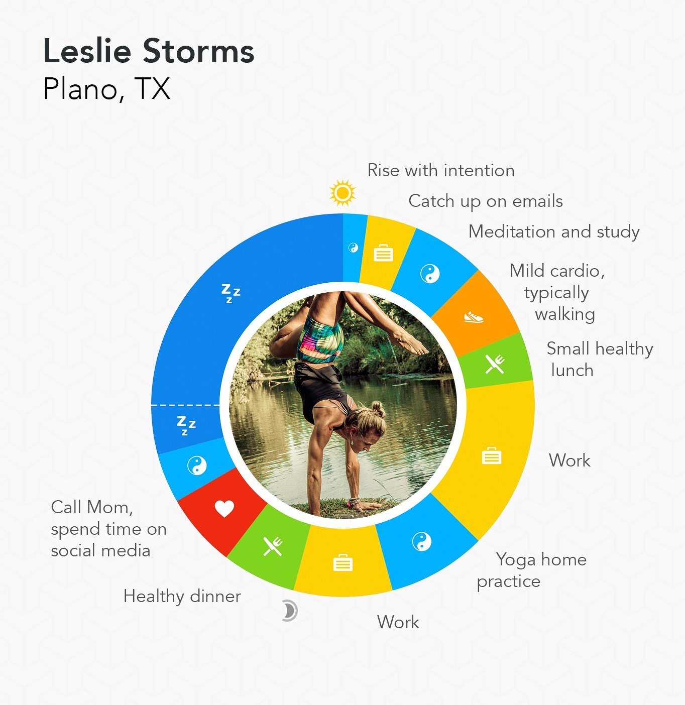 ls-1 Daily Rhythms: Yoga Instructors Infographic Uncategorized Yoga Instructor