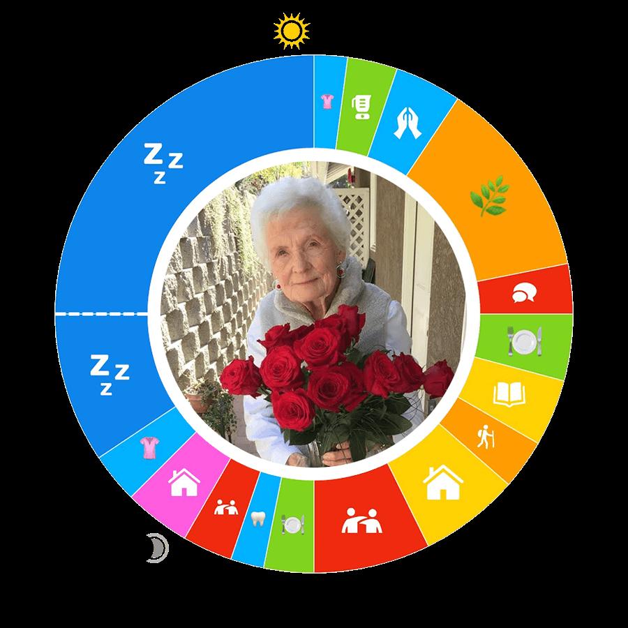 Doris Holding roses