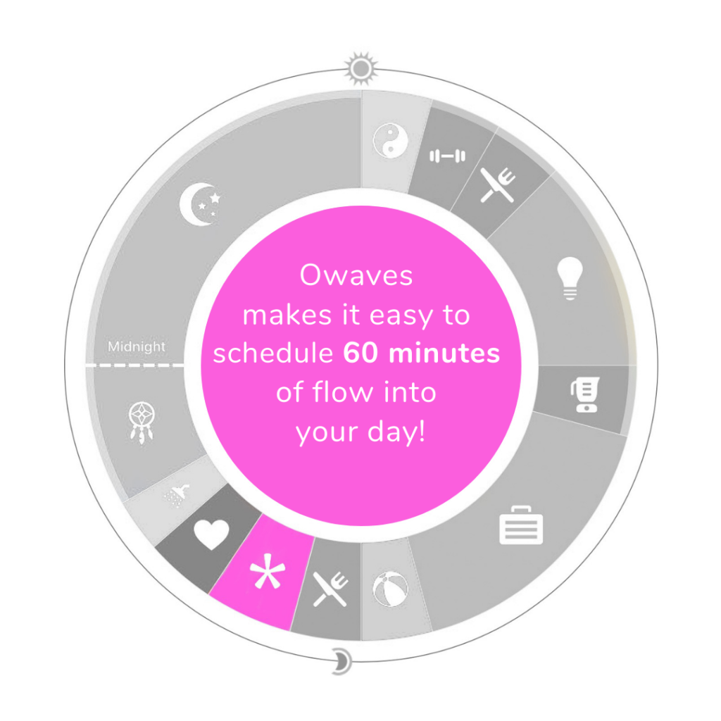 Flow-for-Symbols-Blog-1024x1024 The Science of Our Symbols: Owaves' Eight Activity Icons day planning Healthy Lifestyle Owaves101 Time Blocking