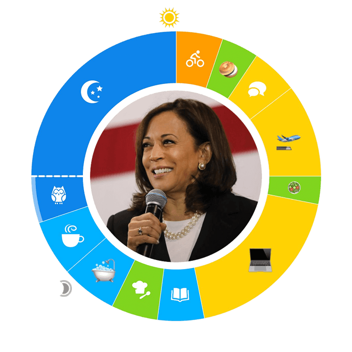 Kamala Harris' O or Day Plan