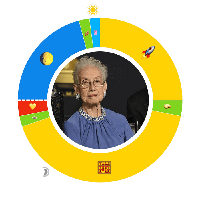 Johnson-Katherine-O-700compressed-1 Day in the Life: Katherine Johnson