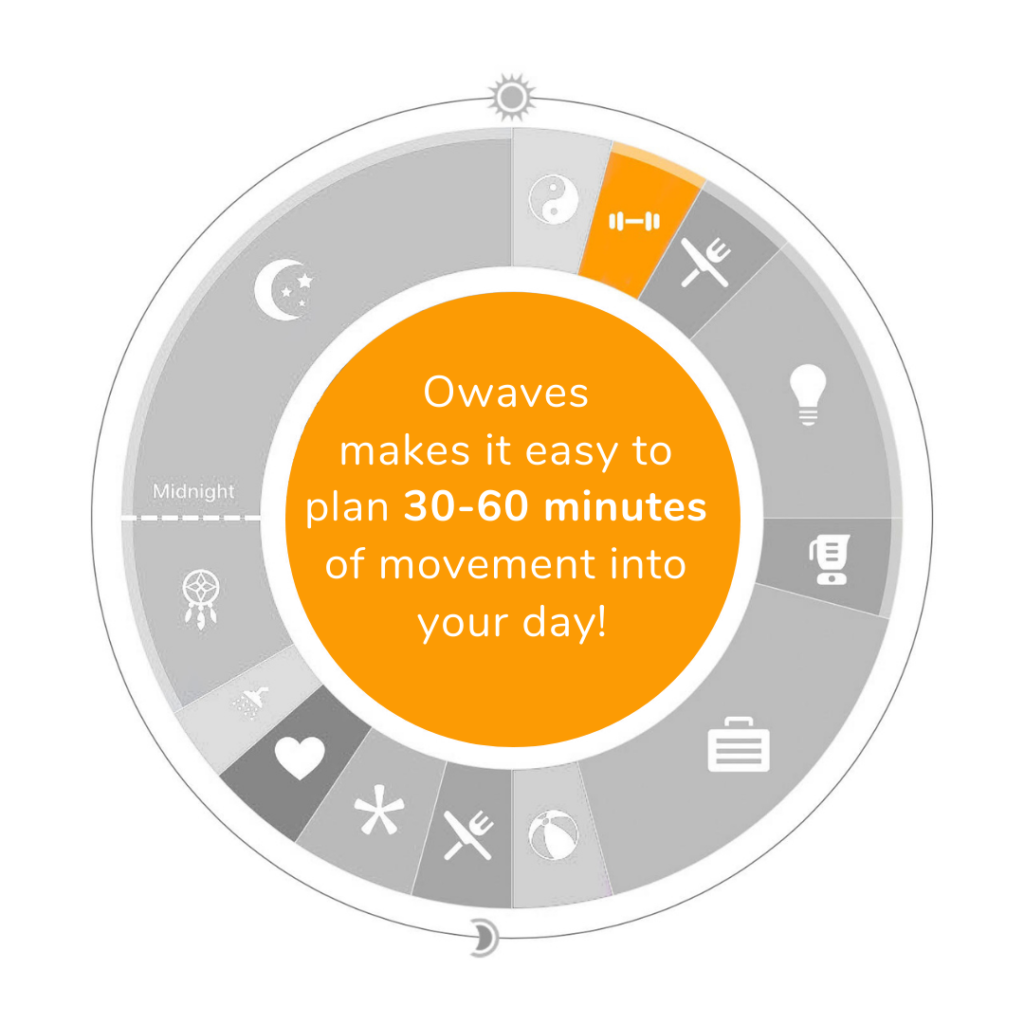 Move-for-Symbols-Blog-1024x1024 The Science of Our Symbols: Owaves' Eight Activity Icons day planning Healthy Lifestyle Owaves101 Time Blocking