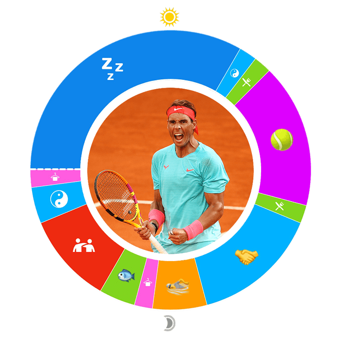 Rafael Nadal's O or 24-hour day plan, with his daily activities in a circular O and a photo of him in center.