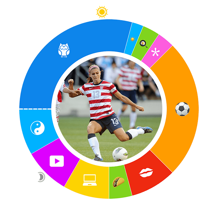 Alex Morgan's O or 24-hour day plan, with her daily activities represented by icons and a photo of her in center