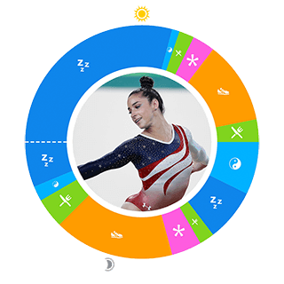 O-AlyRaisman-320-compressed What I learned: Over 50 Olympic athletes' daily routines... Olympians Paralympians Summer Olympics Uncategorized Winter Olympics