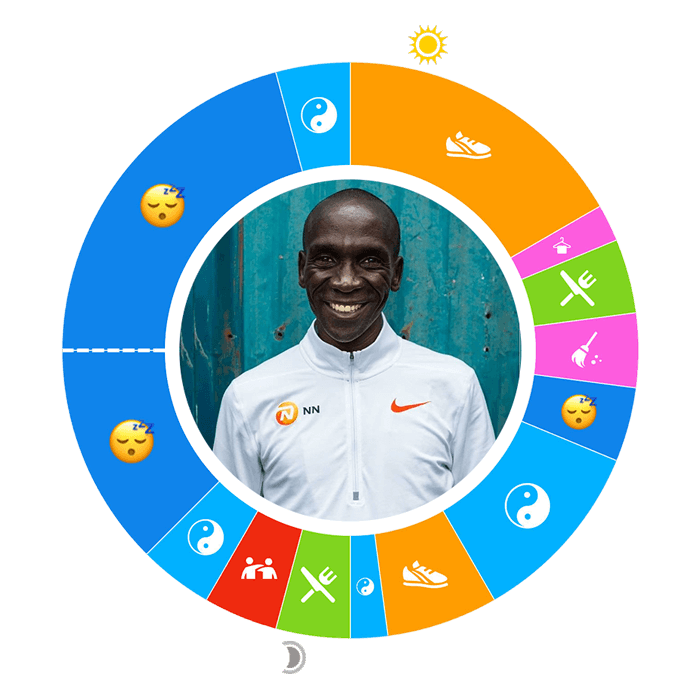O-EliudKipchoge-700Compressed Day in the Life: Eliud Kipchoge