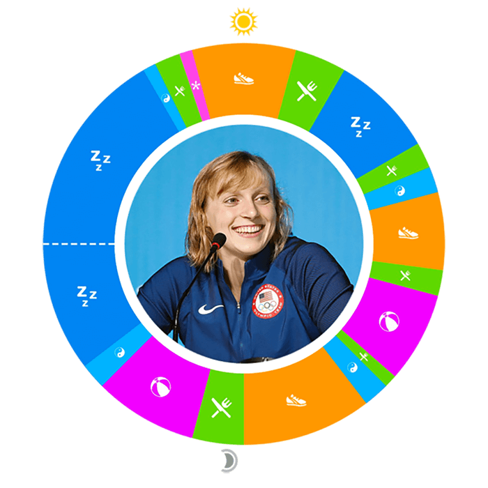 O-LedeckyKatie-700-compressed Day in the Life: Katie Ledecky