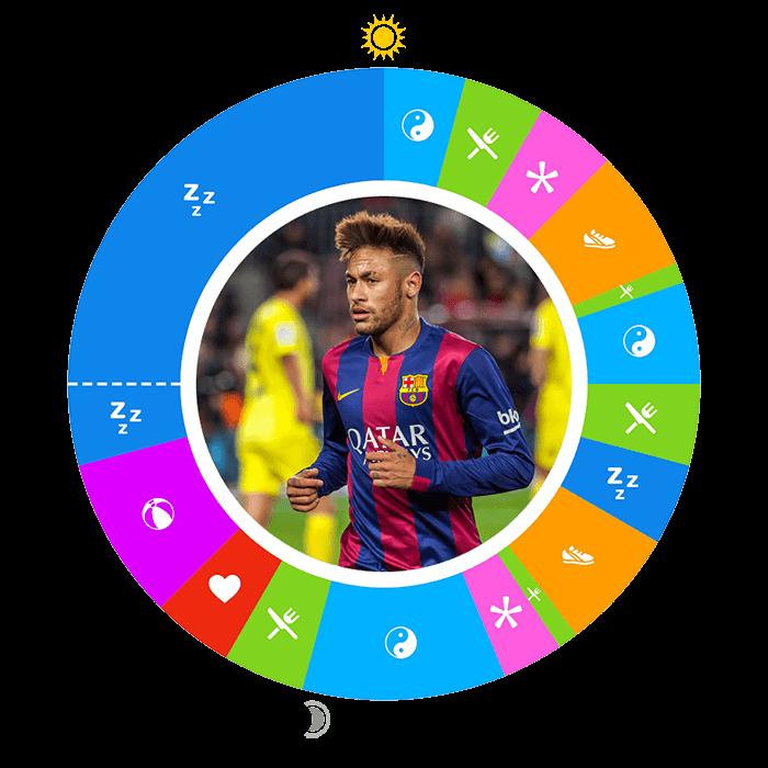O-Neymar-700-compressed Day in the Life: Neymar