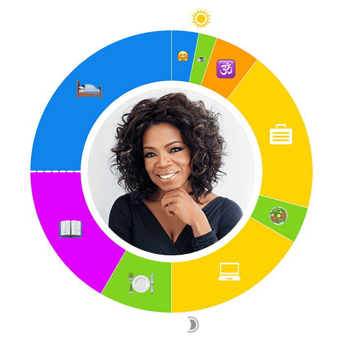O-Oprah-Winfrey-700-compressed Day in the Life: Oprah Winfrey