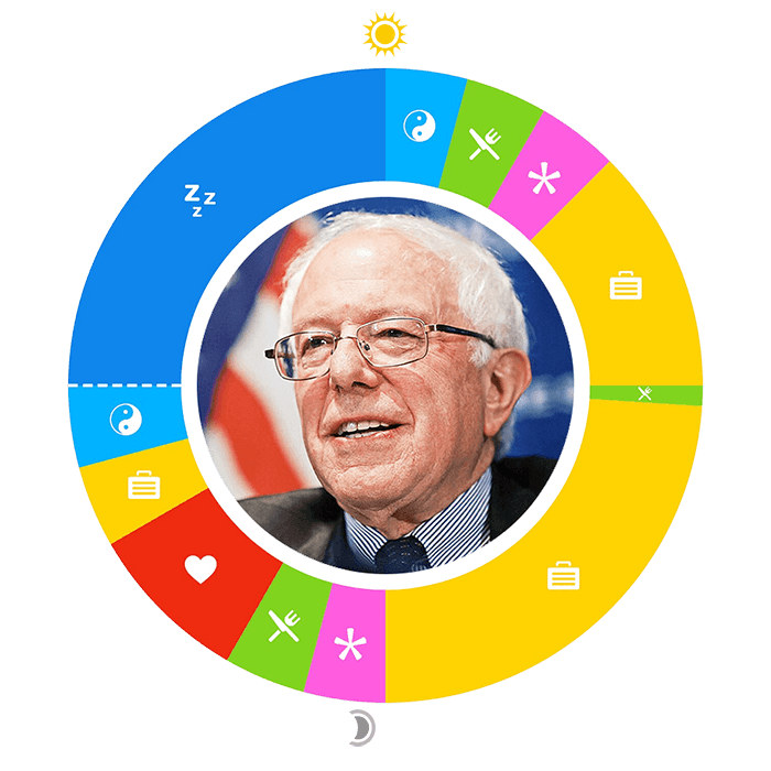 O-Sanders-Bernie-700-compressed Hillary vs. Bernie: Who Plans a Better Day? Apps Celebrities day planning Politicians Productivity Time Management Uncategorized