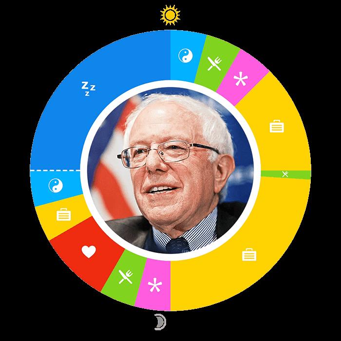 O-Sanders-Bernie-700-compressed Day in the Life: Bernie Sanders