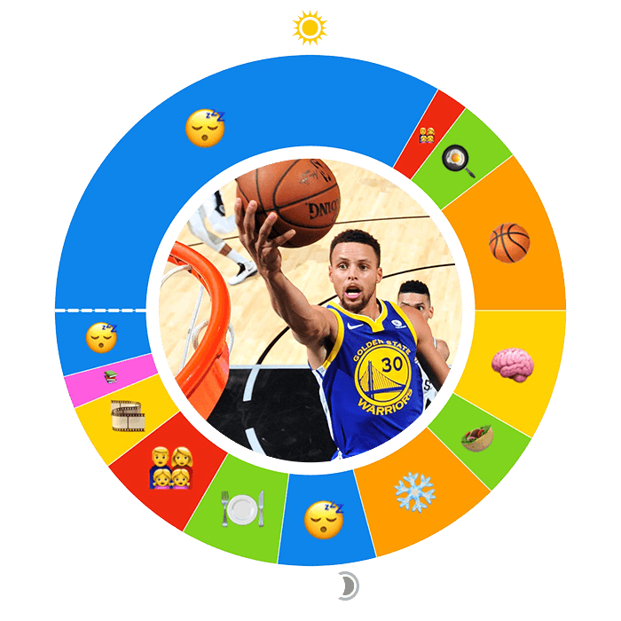 2ee81045 Owaves | Day in the Life: Stephen Curry