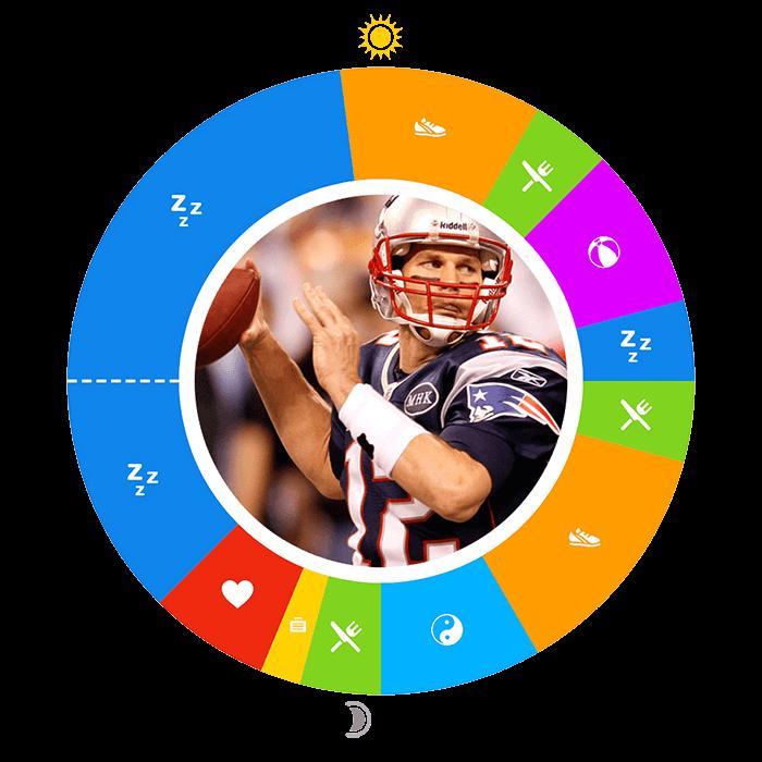 O-TomBrady-700-compressed Day in the Life: Tom Brady