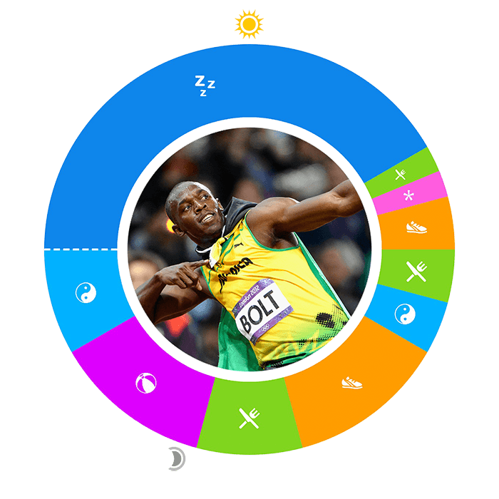 O-UsainBolt-700-compressed Day in the Life: Usain Bolt