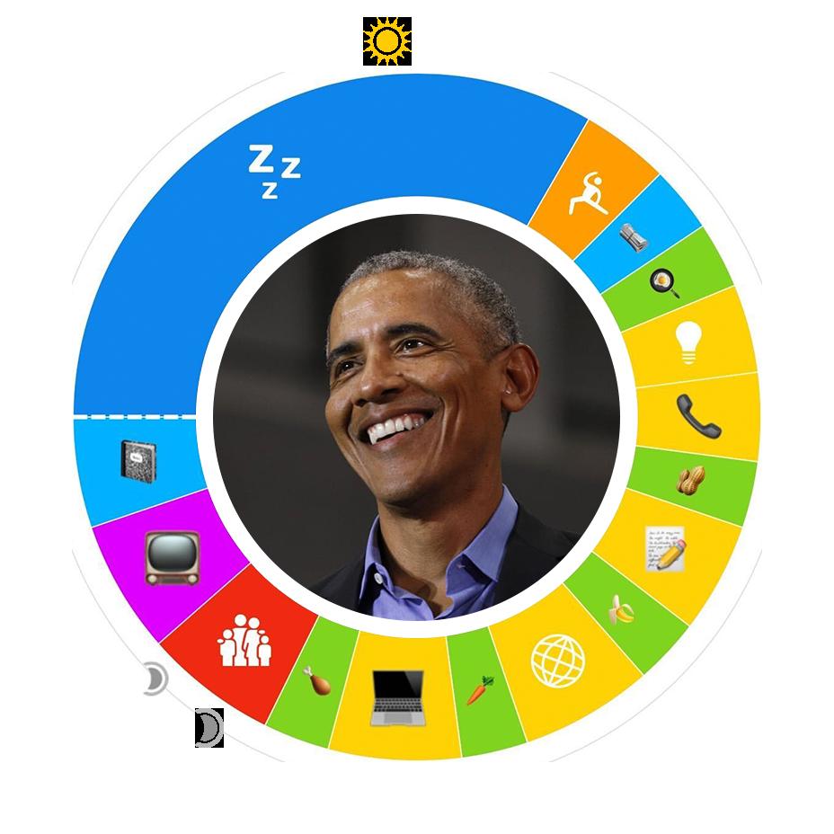 Obama's O