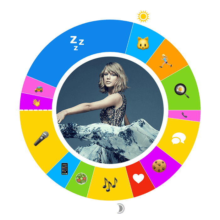 Swift-Taylor-O-700Compressed Day in the Life: Taylor Swift