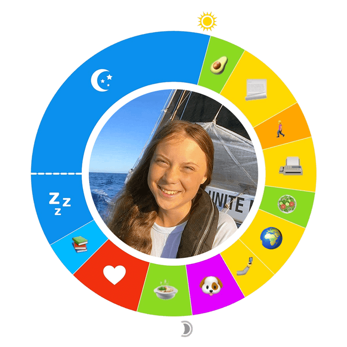 Thunberg-Greta-O-700Compressed Day in the Life: Greta Thunberg