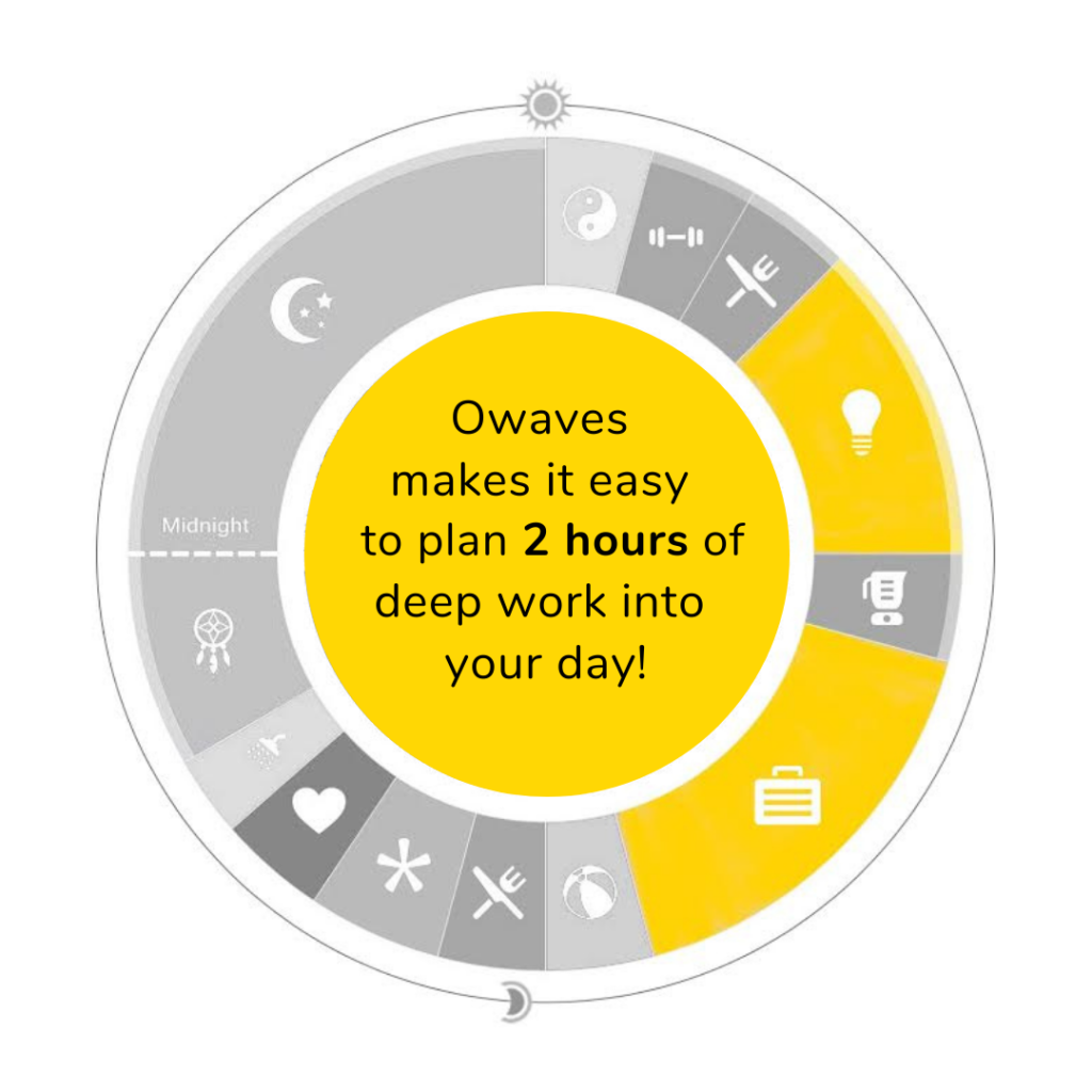Work-for-Symbols-Blog-1024x1024 The Science of Our Symbols: Owaves' Eight Activity Icons day planning Healthy Lifestyle Owaves101 Time Blocking