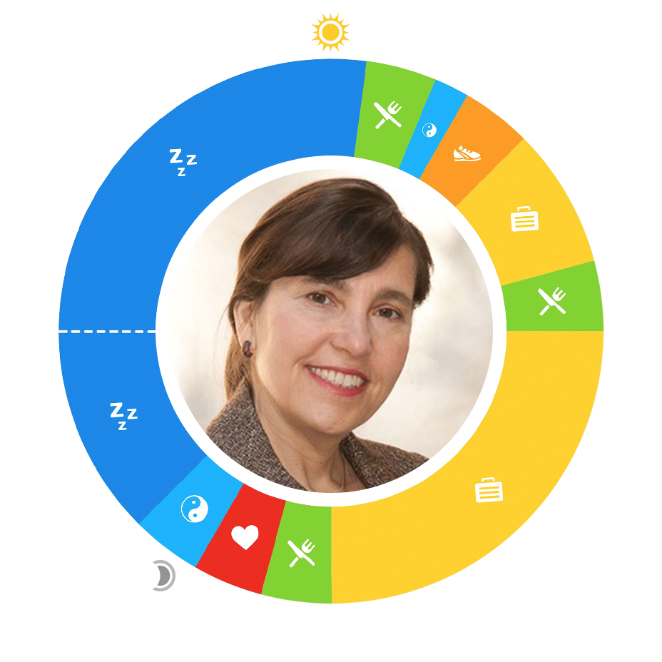 Liana Lianov's O or 24-hour day plan, with her daily activities represented by icons and a photo of her in center